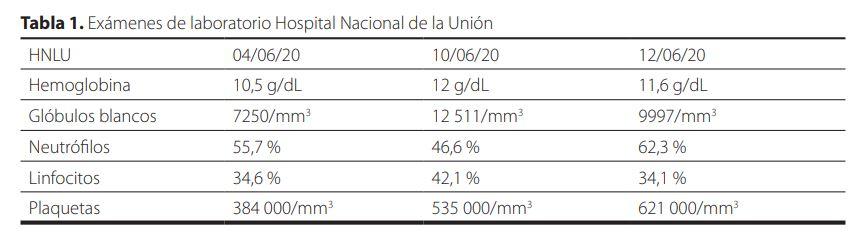 tabla_1 Lactante de tres meses de vida con neumonía por SARS-CoV-2